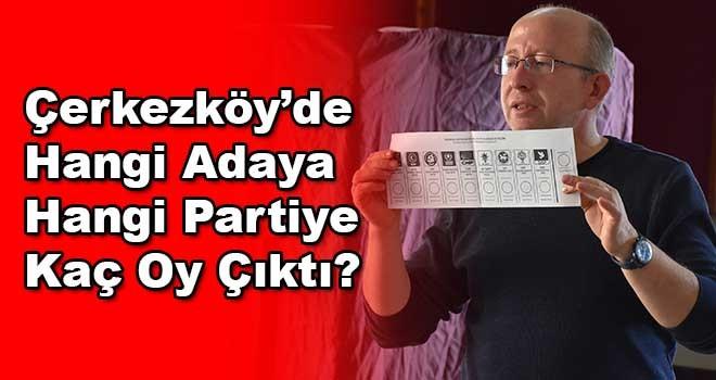 Çerkezköy'de Hangi Partiye Hangi Adaya Kaç Oy Çıktı