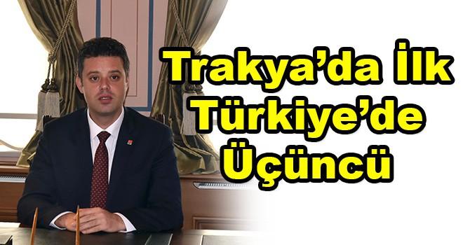 Türkiye'deki 3. Trakya'daki Tek Belediye Çorlu